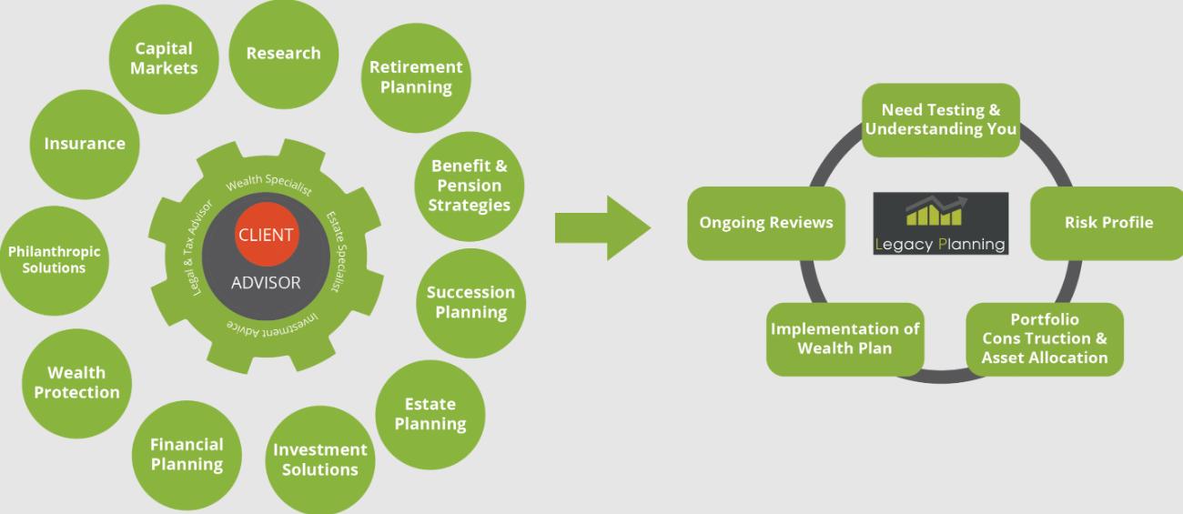 Financial Planning Jobs Brisbane