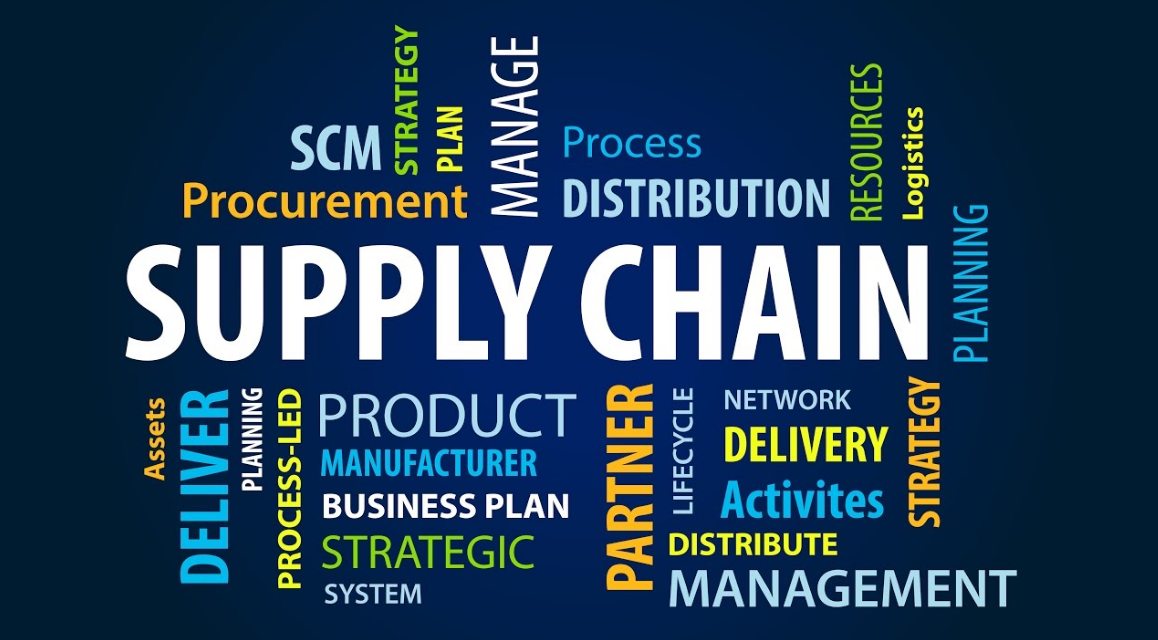 supply chain management studies