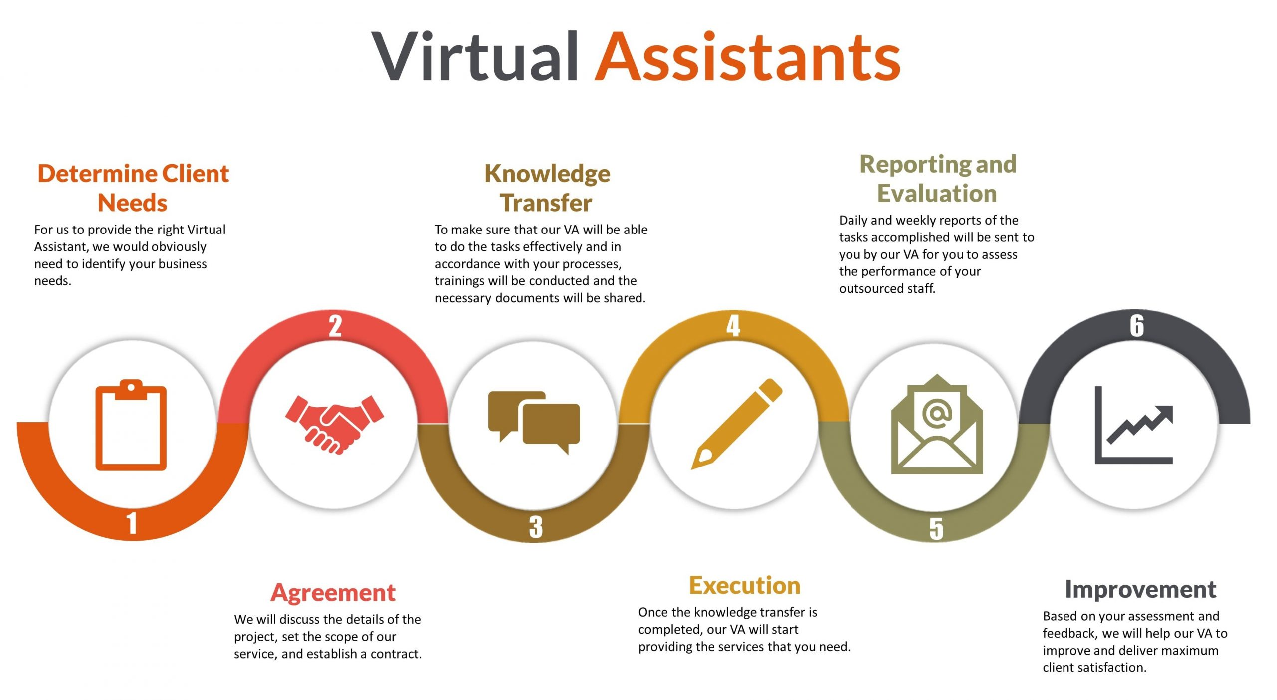 admin virtual assistant
